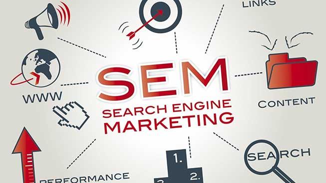 SEO (Search Engine Marketing)
